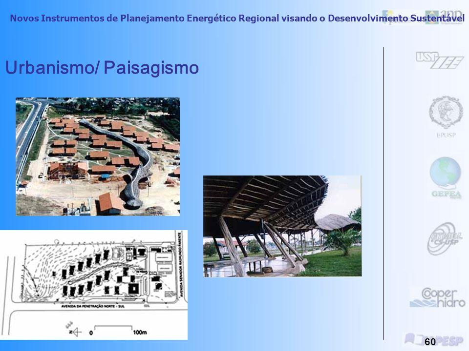 Novos Instrumentos de Planejamento Energético Regional visando o Desenvolvimento Sustentável 59 - Desempenho e Avaliação Pós-Ocupação das Edificações -Políticas Públicas -Gestão: de projetos; de resíduos de custos; Arquitetura Bioclimática- Uso, Manutenção, Gestão Acabamento/ arquitetura de interiores Apêndice 4/ Apêndice 5/ Água e Energia
