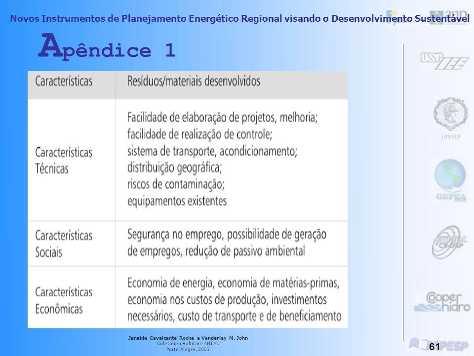 Novos Instrumentos de Planejamento Energético Regional visando o Desenvolvimento Sustentável 60 Urbanismo/ Paisagismo