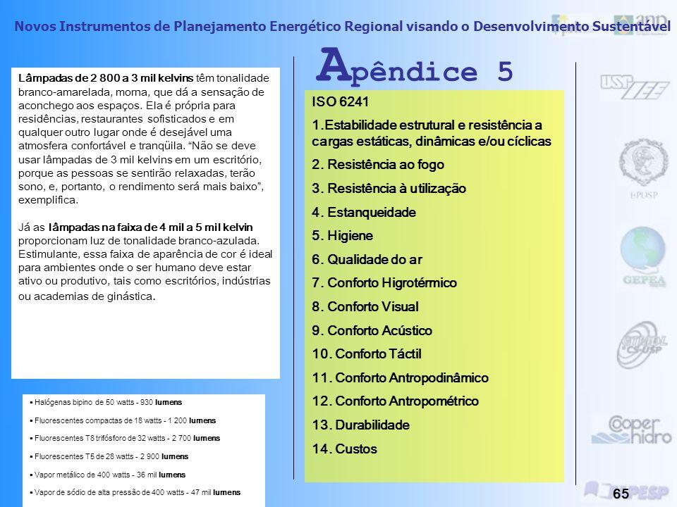 Novos Instrumentos de Planejamento Energético Regional visando o Desenvolvimento Sustentável 64 A pêndice 4