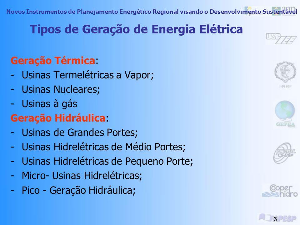 Novos Instrumentos de Planejamento Energético Regional visando o Desenvolvimento Sustentável 3 Tipos de Geração de Energia Elétrica Geração Térmica: -Usinas Termelétricas a Vapor; -Usinas Nucleares; -Usinas à gás Geração Hidráulica: -Usinas de Grandes Portes; -Usinas Hidrelétricas de Médio Portes; -Usinas Hidrelétricas de Pequeno Porte; -Micro- Usinas Hidrelétricas; -Pico - Geração Hidráulica;