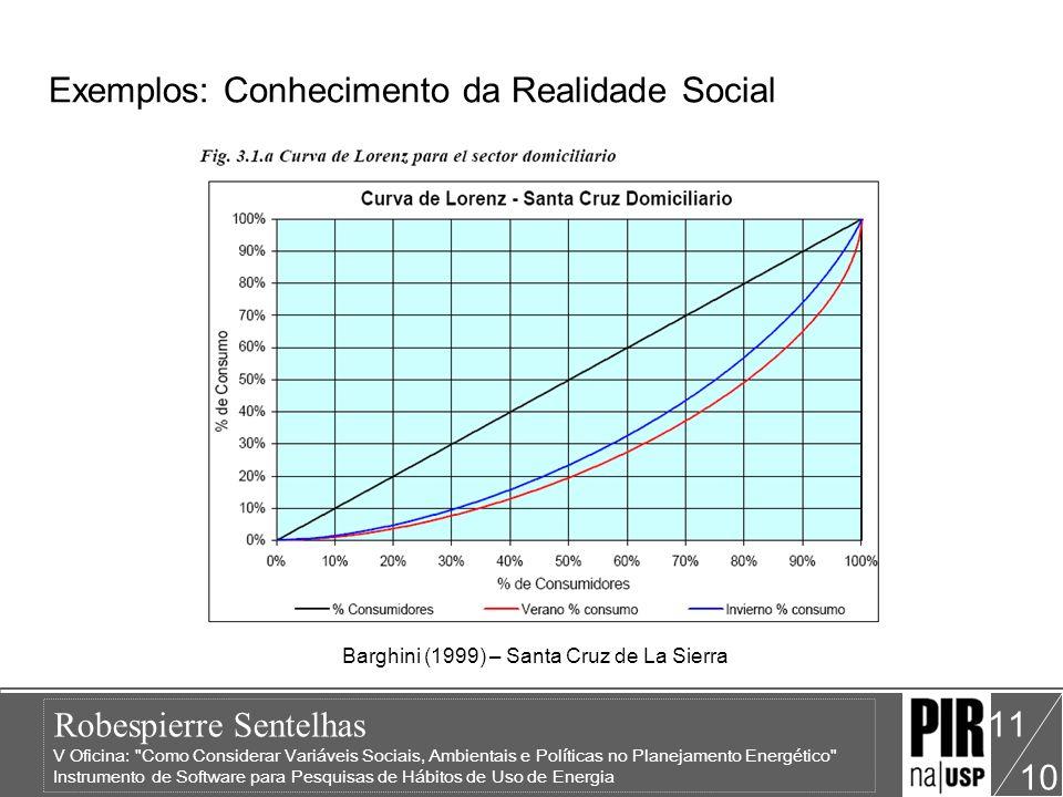 Robespierre Sentelhas V Oficina: Como Considerar Variáveis Sociais, Ambientais e Políticas no Planejamento Energético Instrumento de Software para Pesquisas de Hábitos de Uso de Energia 10 12 Exemplos: Conhecimento do Negócio Barghini (1999) – Santa Cruz de La Sierra