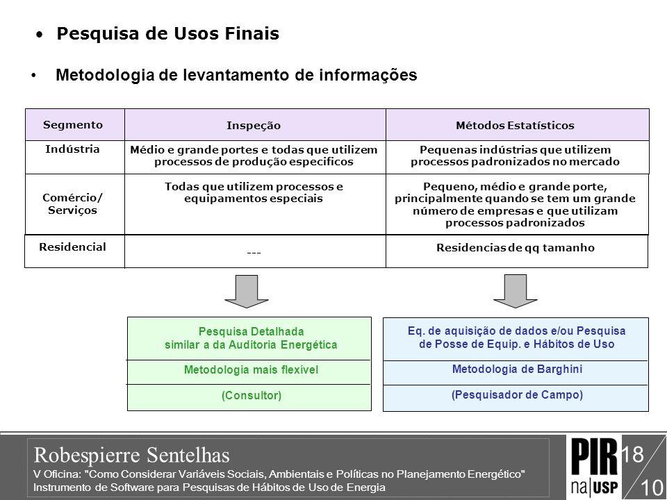 Robespierre Sentelhas V Oficina: Como Considerar Variáveis Sociais, Ambientais e Políticas no Planejamento Energético Instrumento de Software para Pesquisas de Hábitos de Uso de Energia 10 19 O primeiro passo nas pesquisas de Usos Finais é desenvolvido na Análise dos Cadastros das Concessionárias (EE e/ou Gás) a partir dos Bancos de Dados de Consumo (medições) e Faturamento.