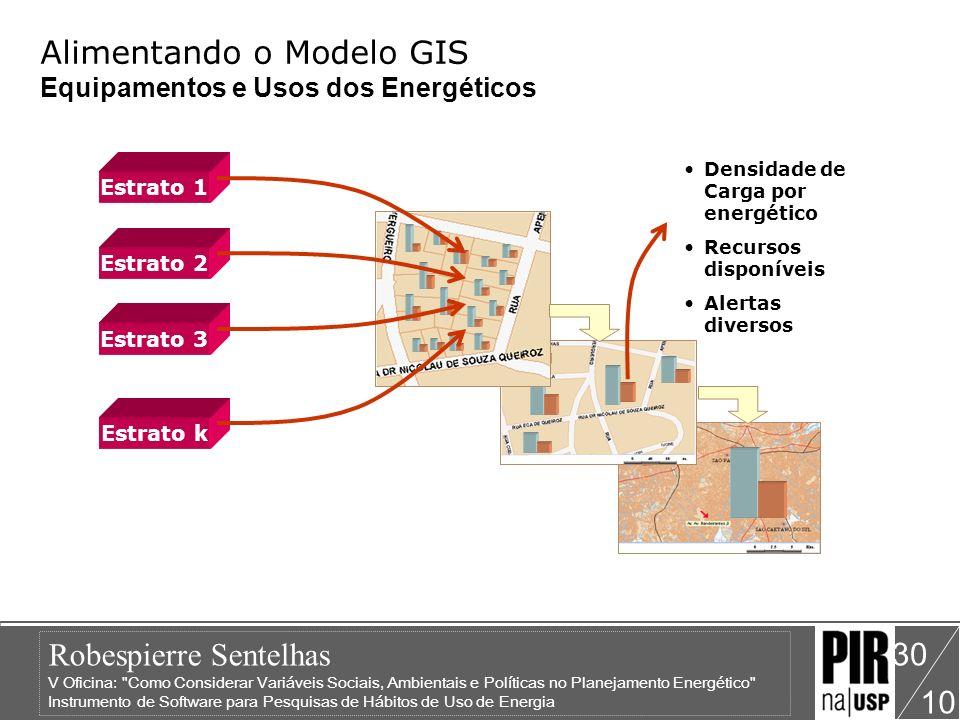 Robespierre Sentelhas V Oficina: Como Considerar Variáveis Sociais, Ambientais e Políticas no Planejamento Energético Instrumento de Software para Pesquisas de Hábitos de Uso de Energia 10 31 Melhorias na Alimentação do Modelo GIS (Trabalhando com Sub-Estratos) A pesquisa oferece como resultados uma série de indicadores sócio-econômicos por estrato: No residencial por exemplo: Pessoas por habitação; cômodos por habitação; m2 por habitação; m2 por habitante, consumo por habitante, etc Através destes indicadores e da posse de equipamentos podemos identificar e definir subclasses de usuários.