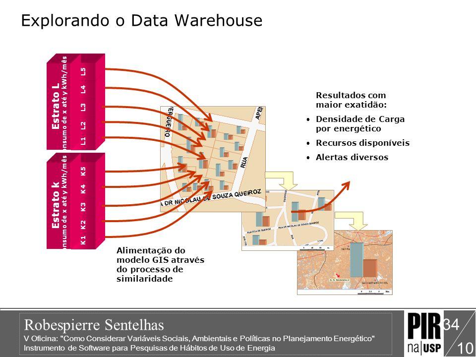 Robespierre Sentelhas V Oficina: Como Considerar Variáveis Sociais, Ambientais e Políticas no Planejamento Energético Instrumento de Software para Pesquisas de Hábitos de Uso de Energia 10 35 Explorando o Data Warehouse Desenvolvimento e testes de modelos estatísticos Desenvolvimento e testes de modelos dinâmicos