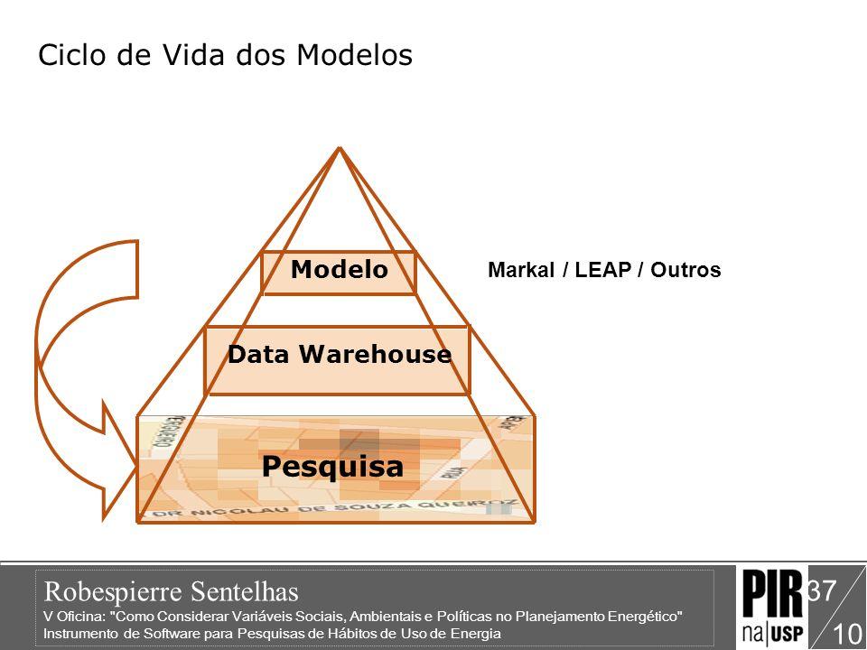 Robespierre Sentelhas V Oficina: Como Considerar Variáveis Sociais, Ambientais e Políticas no Planejamento Energético Instrumento de Software para Pesquisas de Hábitos de Uso de Energia 10 38 Ciclo de Vida dos Modelos Bancos de Dados Validação das hipóteses Pesquisa em BD/Campo (Teses) Formulação de Hipóteses do Macro-Modelo Avaliação dos Resultados