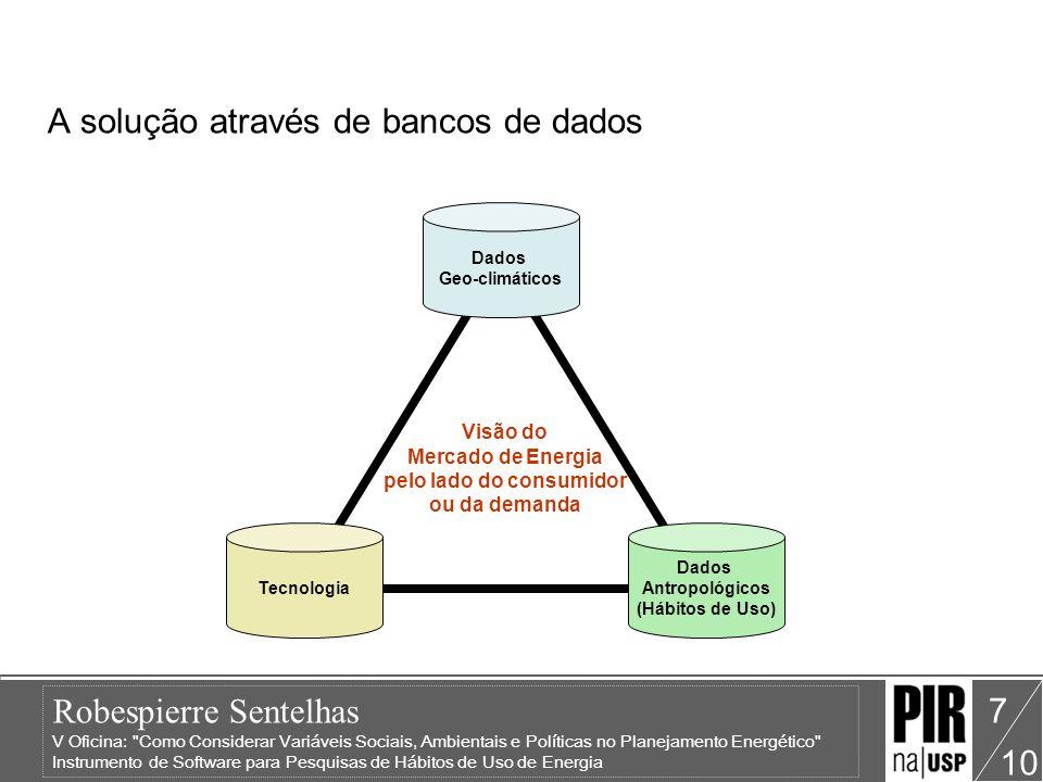 Robespierre Sentelhas V Oficina: Como Considerar Variáveis Sociais, Ambientais e Políticas no Planejamento Energético Instrumento de Software para Pesquisas de Hábitos de Uso de Energia 10 8 Dados Geo-climáticos Tecnologia Dados Antropológicos (Hábitos de Uso) Visão do Mercado de Energia pelo lado do consumidor ou da demanda A solução através de bancos de dados Aceitação de novas tecnologias Influência de Equipamentos na Demanda Energética Conhecimento sobre o Consumo de Energia nos Estratos Sociais Planejamento Operacional Simulação para Conservação e Racionalização de Consumo de Energia Gerenciamento pelo Lado da Demanda