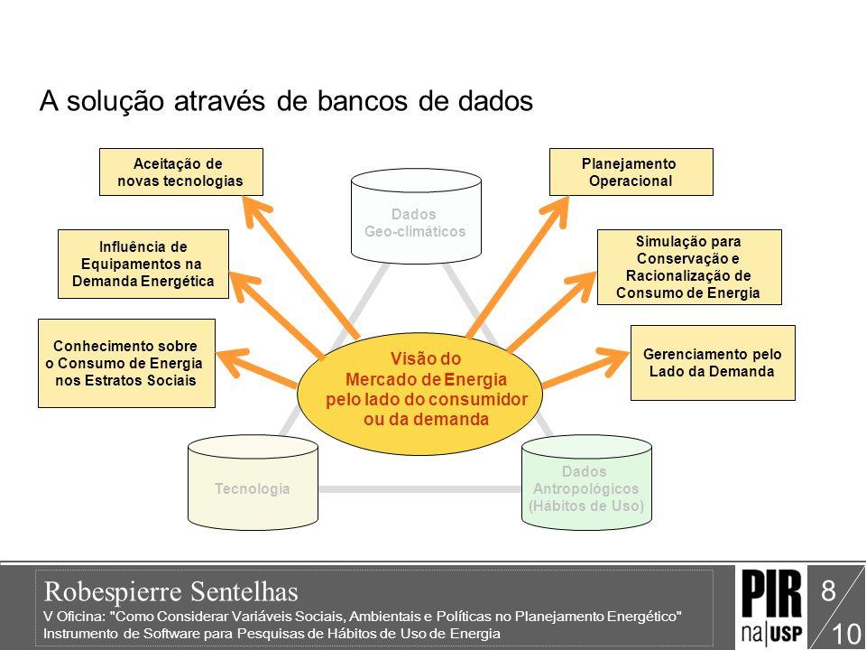 Robespierre Sentelhas V Oficina: Como Considerar Variáveis Sociais, Ambientais e Políticas no Planejamento Energético Instrumento de Software para Pesquisas de Hábitos de Uso de Energia 10 9 Dados Geo-climáticos Tecnologia Dados Antropológicos (Hábitos de Uso) A solução através de bancos de dados Curva de Demanda Média Diversificada