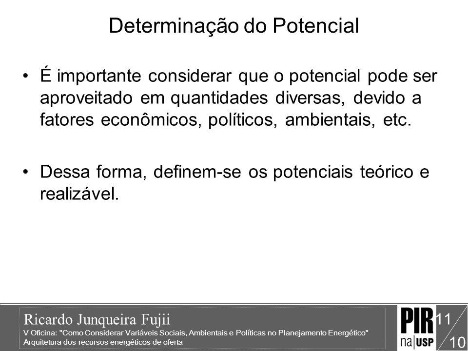 Ricardo Junqueira Fujii V Oficina: Como Considerar Variáveis Sociais, Ambientais e Políticas no Planejamento Energético Arquitetura dos recursos energéticos de oferta 10 11 Determinação do Potencial É importante considerar que o potencial pode ser aproveitado em quantidades diversas, devido a fatores econômicos, políticos, ambientais, etc.