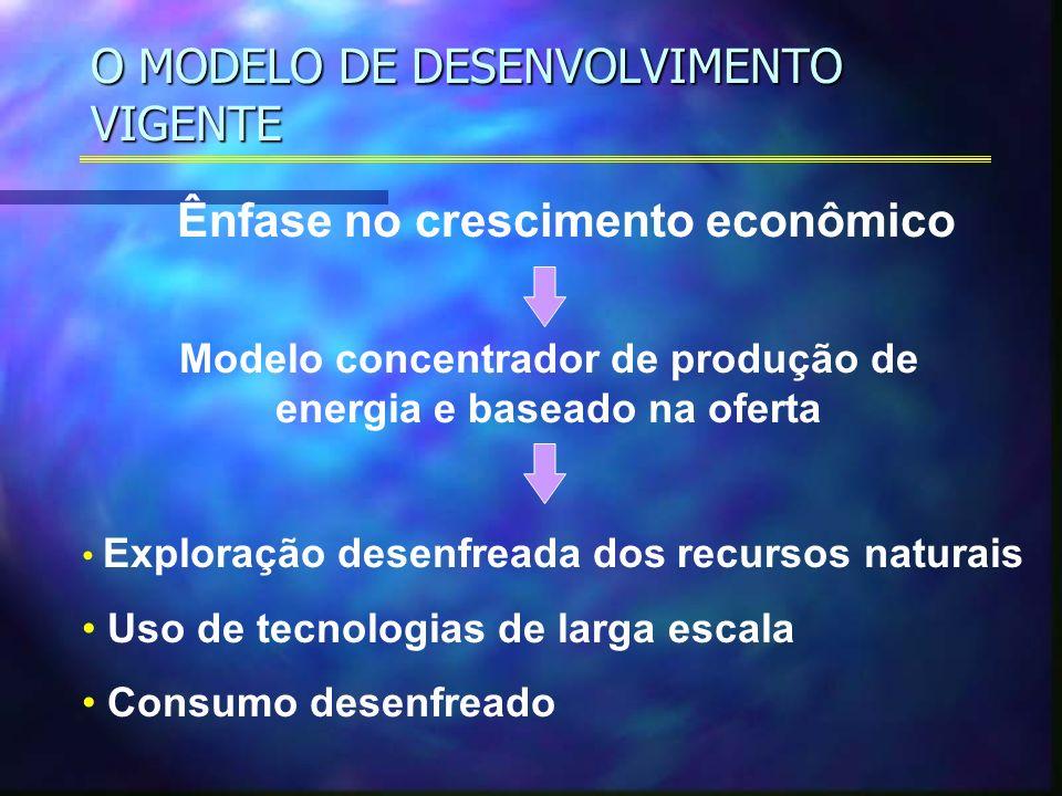 O MODELO DE DESENVOLVIMENTO VIGENTE Ênfase no crescimento econômico Exploração desenfreada dos recursos naturais Uso de tecnologias de larga escala Co
