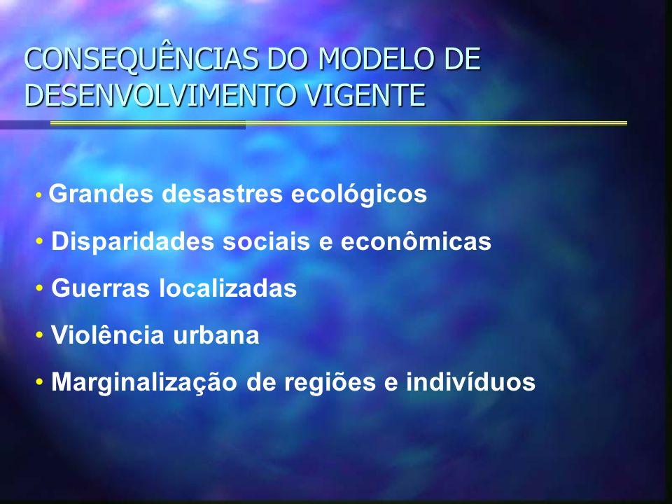 CONSEQUÊNCIAS DO MODELO DE DESENVOLVIMENTO VIGENTE Grandes desastres ecológicos Disparidades sociais e econômicas Guerras localizadas Violência urbana