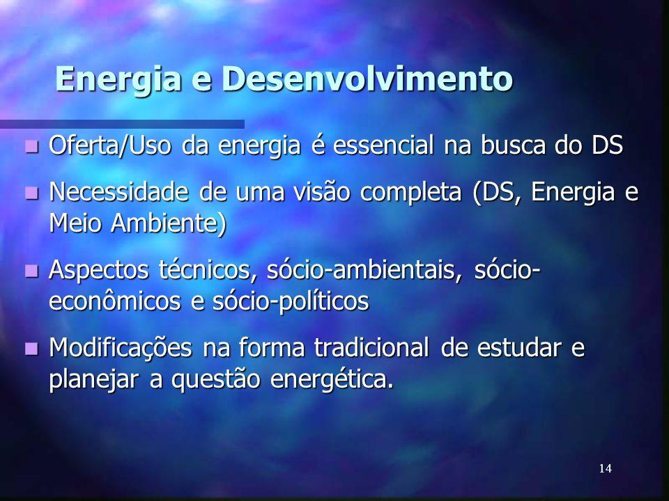 14 Energia e Desenvolvimento Oferta/Uso da energia é essencial na busca do DS Oferta/Uso da energia é essencial na busca do DS Necessidade de uma visã