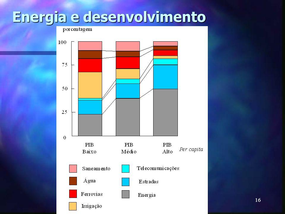 16 Energia e desenvolvimento
