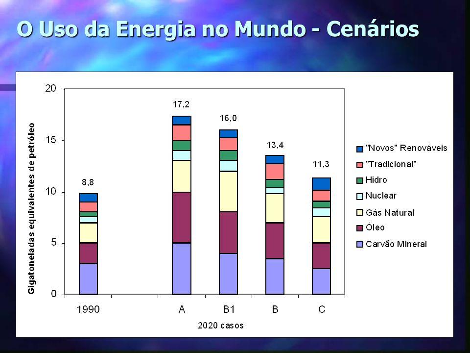18 O Uso da Energia no Mundo - Cenários