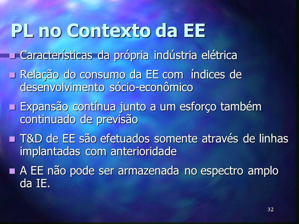 32 PL no Contexto da EE Características da própria indústria elétrica Características da própria indústria elétrica Relação do consumo da EE com índic