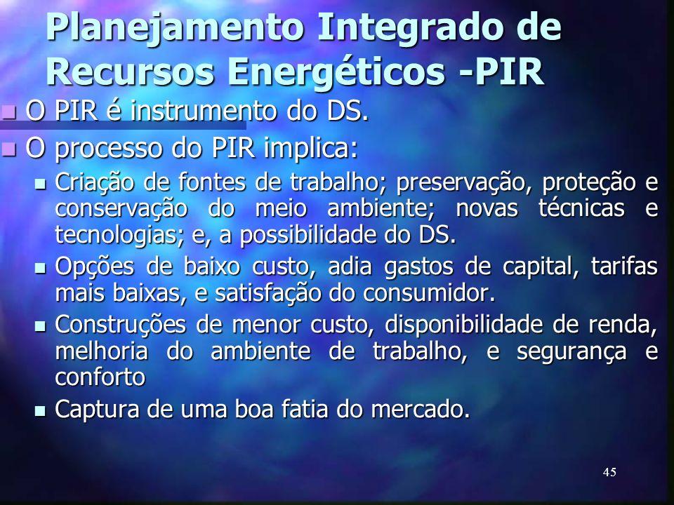 45 Planejamento Integrado de Recursos Energéticos -PIR O PIR é instrumento do DS. O PIR é instrumento do DS. O processo do PIR implica: O processo do