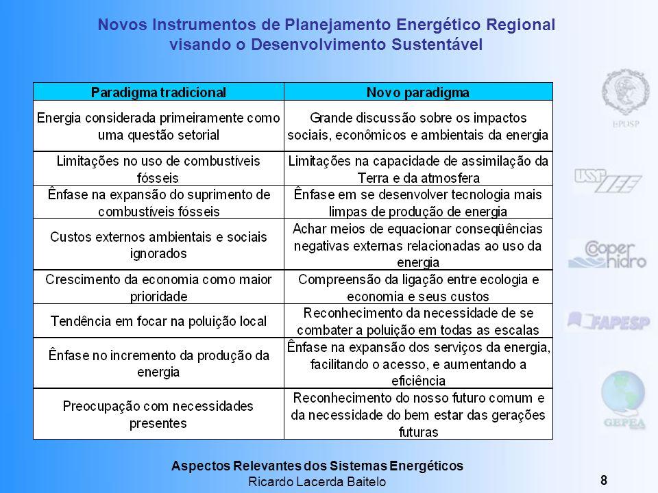 Novos Instrumentos de Planejamento Energético Regional visando o Desenvolvimento Sustentável Aspectos Relevantes dos Sistemas Energéticos Ricardo Lacerda Baitelo 8 Tabela 9.1.