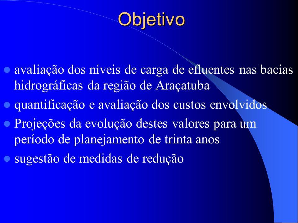 Objetivo avaliação dos níveis de carga de efluentes nas bacias hidrográficas da região de Araçatuba quantificação e avaliação dos custos envolvidos Pr
