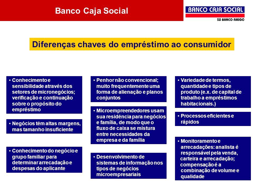 Banco Caja Social Penhor não convencional; muito frequentemente uma forma de alienação e planos conjuntos Processos eficientes e rápidos Variedade de