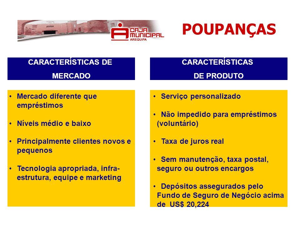 POUPANÇAS Serviço personalizado Não impedido para empréstimos (voluntário) Taxa de juros real Sem manutenção, taxa postal, seguro ou outros encargos D