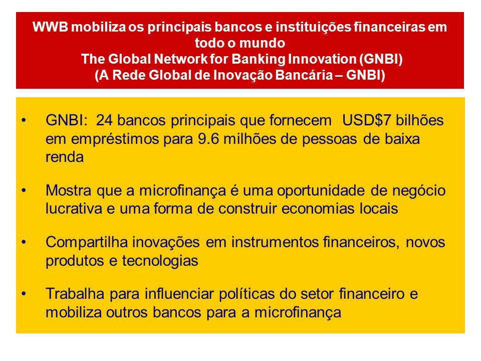 WWB mobiliza os principais bancos e instituições financeiras em todo o mundo The Global Network for Banking Innovation (GNBI) (A Rede Global de Inovaç