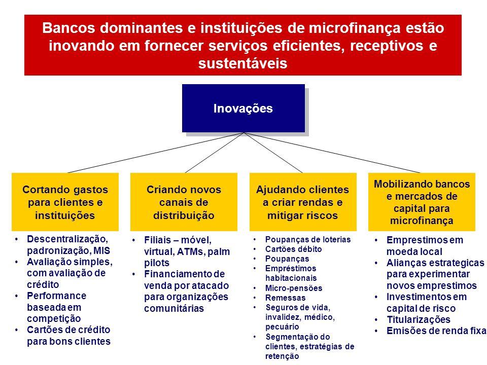 O principal banco da Colombia Em 2003, a segmentação dos clientes identificou 134,000 clientes microempresarios.