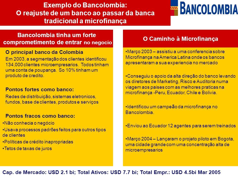 O principal banco da Colombia Em 2003, a segmentação dos clientes identificou 134,000 clientes microempresarios. Todos tinham uma conta de poupança. S