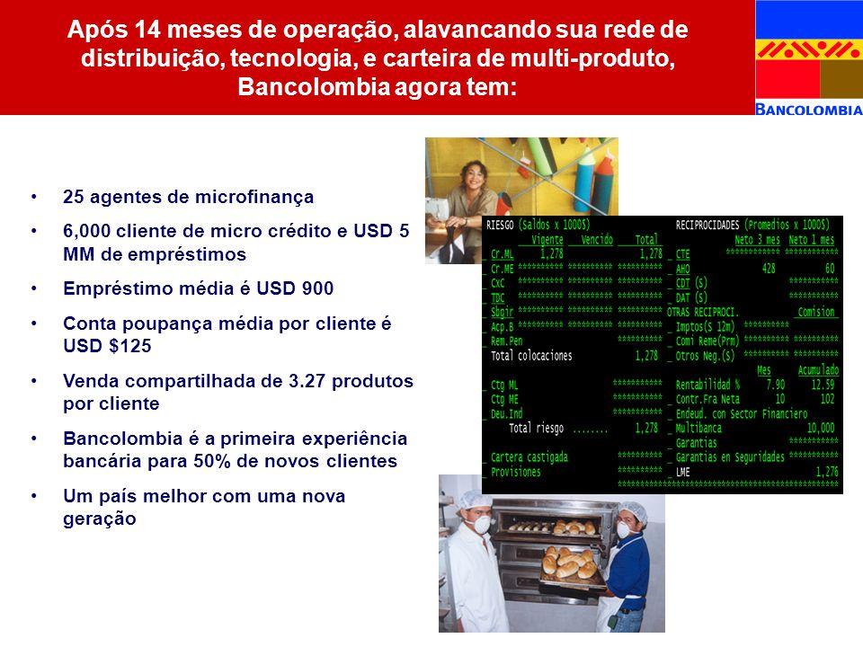 Uma MFI especializada e transformada em um banco comercial com vários produtos para microempreendedores Clientes de microcrédito: 111,709 Set.
