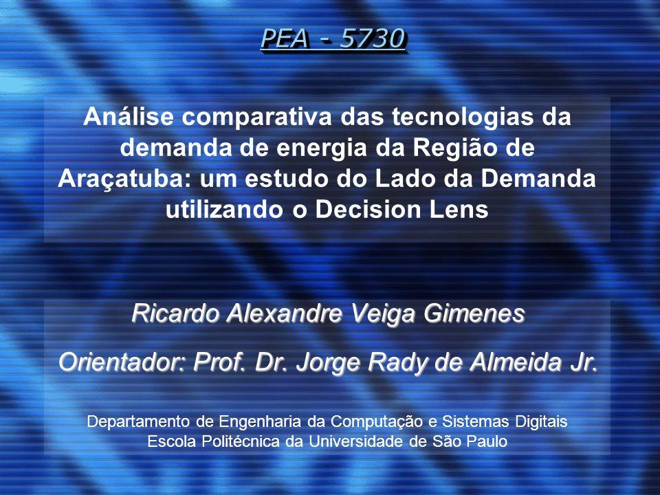 Ricardo Alexandre Veiga Gimenes Orientador: Prof. Dr. Jorge Rady de Almeida Jr. Departamento de Engenharia da Computação e Sistemas Digitais Escola Po