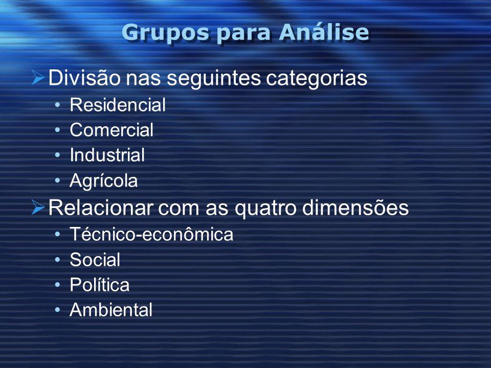 Grupos para Análise Divisão nas seguintes categorias Residencial Comercial Industrial Agrícola Relacionar com as quatro dimensões Técnico-econômica So
