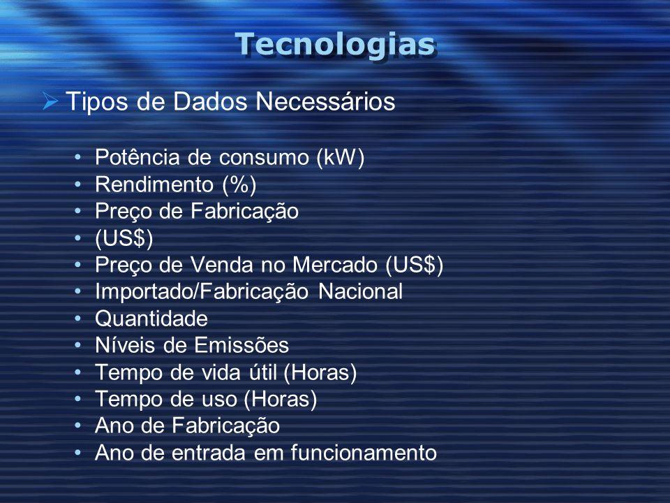 Tecnologias Tipos de Dados Necessários Potência de consumo (kW) Rendimento (%) Preço de Fabricação (US$) Preço de Venda no Mercado (US$) Importado/Fab