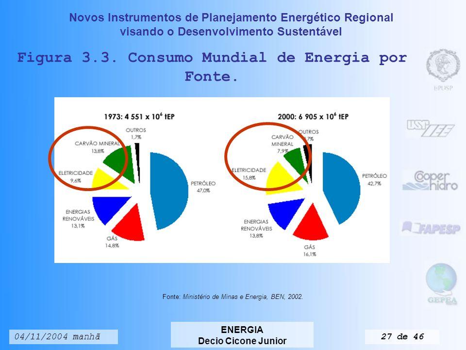Novos Instrumentos de Planejamento Energético Regional visando o Desenvolvimento Sustentável ENERGIA Decio Cicone Junior 04/11/2004 manhã26 de 46 Figura 3.2.
