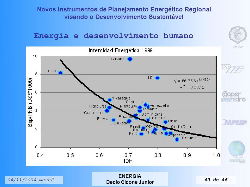 Novos Instrumentos de Planejamento Energético Regional visando o Desenvolvimento Sustentável ENERGIA Decio Cicone Junior 04/11/2004 manhã42 de 46 Energia e desenvolvimento humano