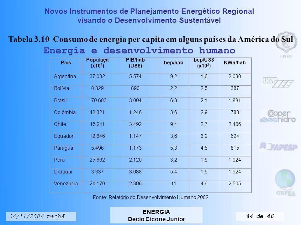 Novos Instrumentos de Planejamento Energético Regional visando o Desenvolvimento Sustentável ENERGIA Decio Cicone Junior 04/11/2004 manhã43 de 46 Energia e desenvolvimento humano