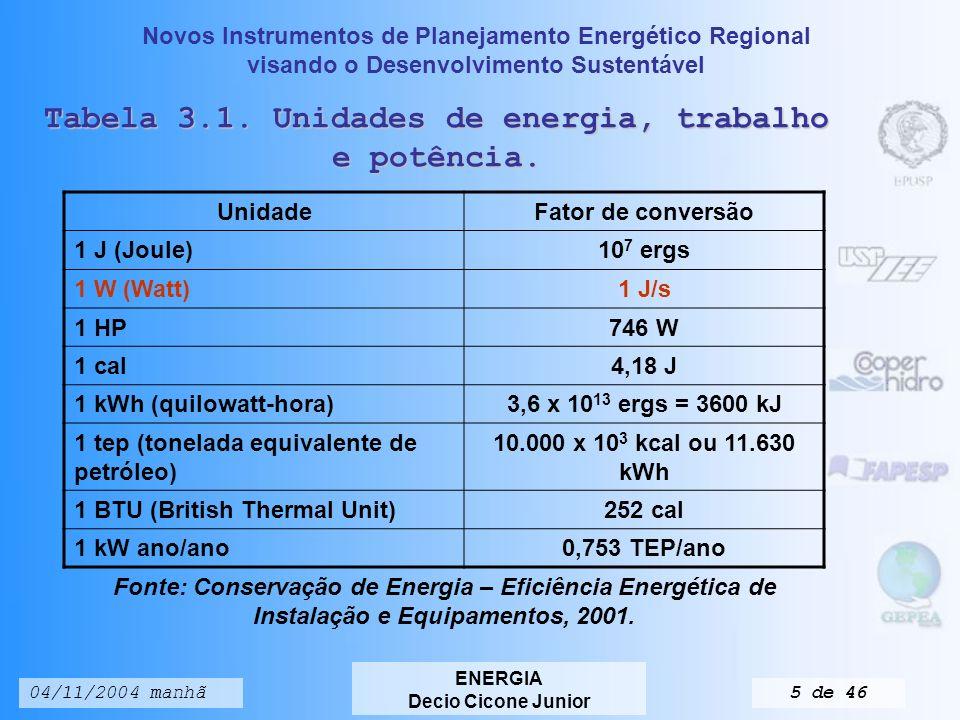 Novos Instrumentos de Planejamento Energético Regional visando o Desenvolvimento Sustentável ENERGIA Decio Cicone Junior 04/11/2004 manhã5 de 46 Tabela 3.1.