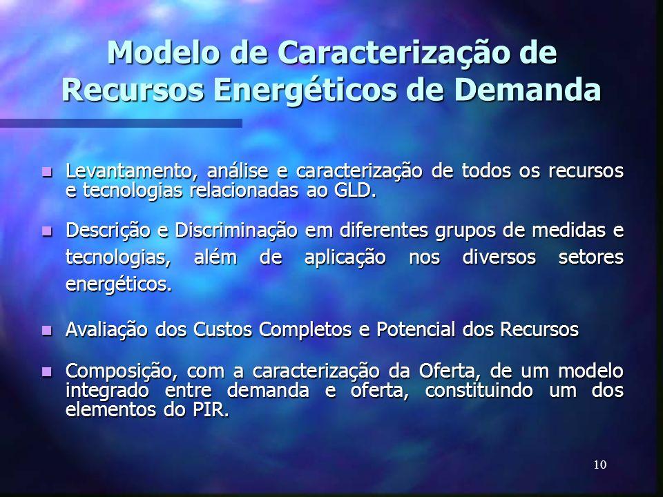 10 Modelo de Caracterização de Recursos Energéticos de Demanda Levantamento, análise e caracterização de todos os recursos e tecnologias relacionadas