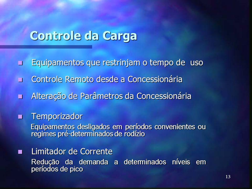 13 Controle da Carga Equipamentos que restrinjam o tempo de uso Equipamentos que restrinjam o tempo de uso Controle Remoto desde a Concessionária Cont