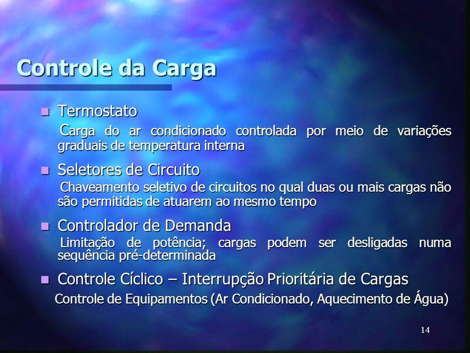 14 Controle da Carga Termostato Termostato C arga do ar condicionado controlada por meio de variações graduais de temperatura interna C arga do ar con