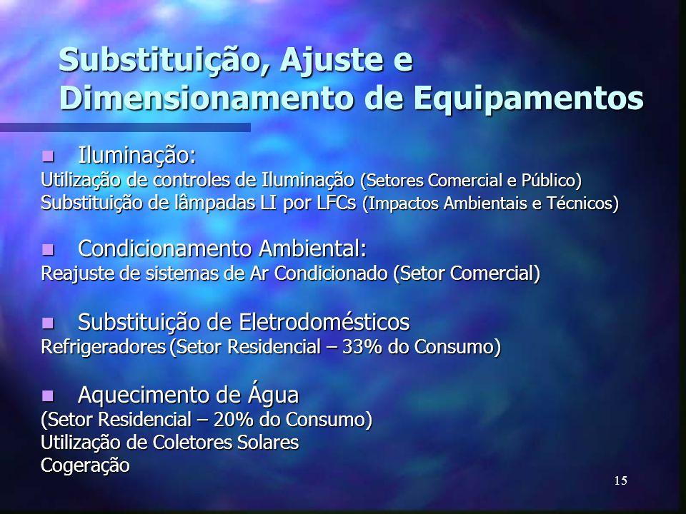 15 Substituição, Ajuste e Dimensionamento de Equipamentos Iluminação: Iluminação: Utilização de controles de Iluminação (Setores Comercial e Público)