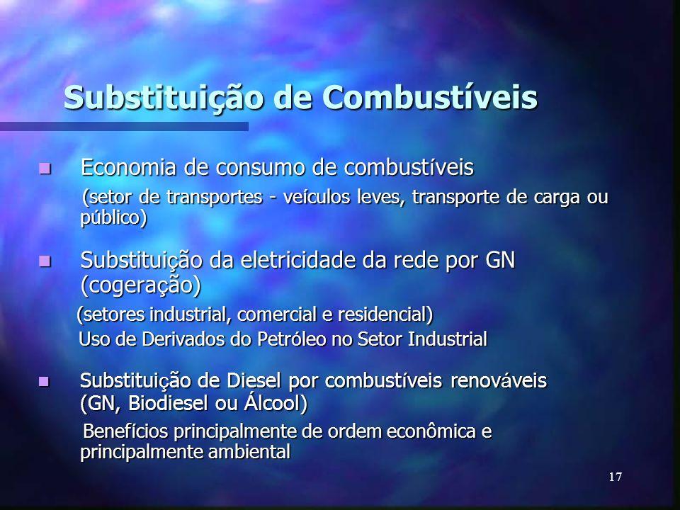 17 Substituição de Combustíveis Economia de consumo de combust í veis Economia de consumo de combust í veis (setor de transportes - ve í culos leves,
