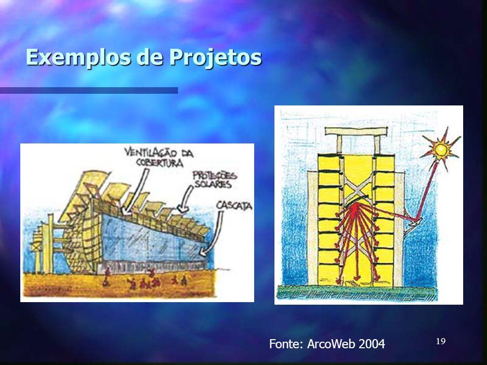 19 Exemplos de Projetos Fonte: ArcoWeb 2004