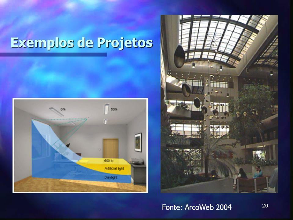 20 Exemplos de Projetos Fonte: ArcoWeb 2004