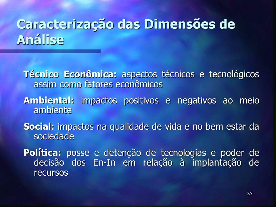 25 Caracterização das Dimensões de Análise Técnico Econômica: aspectos técnicos e tecnológicos assim como fatores econômicos Ambiental: impactos posit