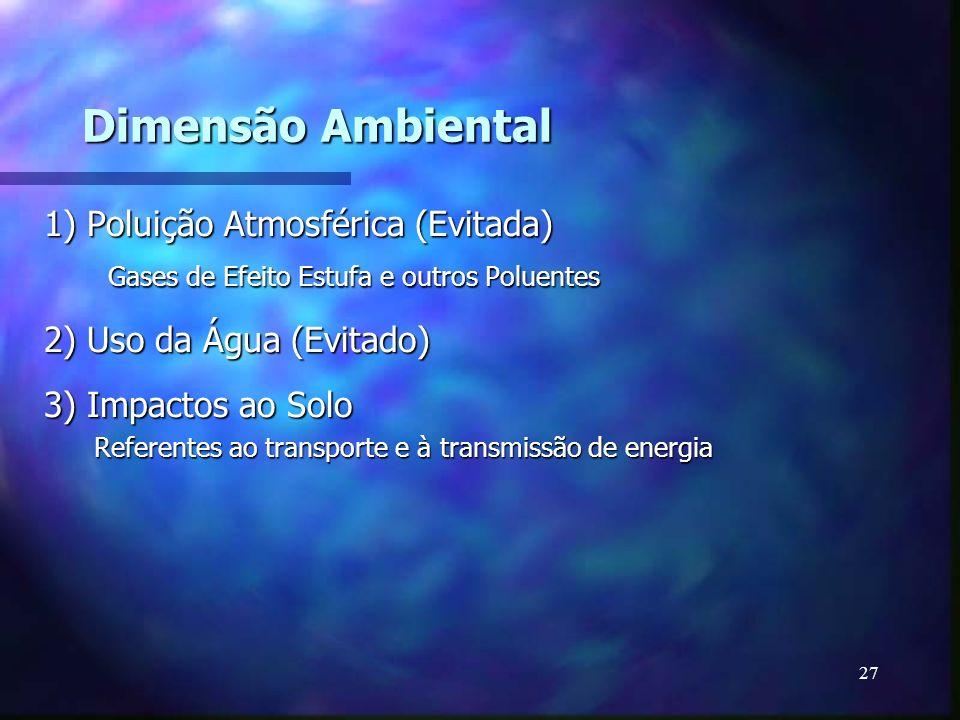 27 Dimensão Ambiental 1) Poluição Atmosférica (Evitada) Gases de Efeito Estufa e outros Poluentes Gases de Efeito Estufa e outros Poluentes 2) Uso da