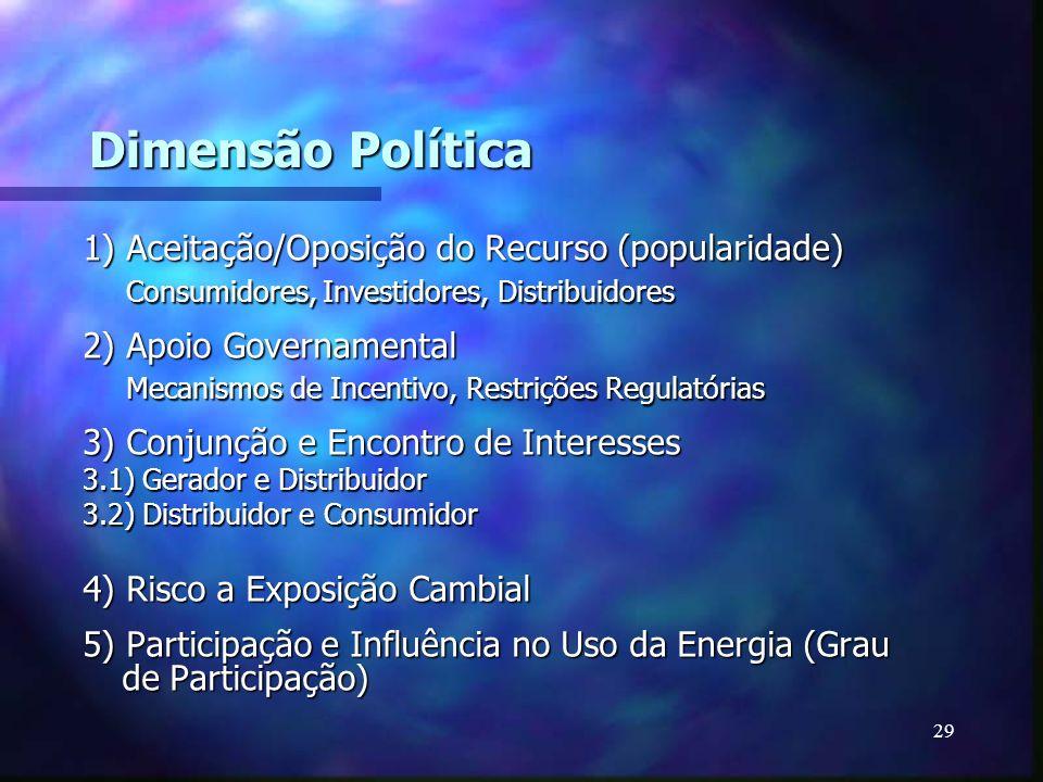29 Dimensão Política 1) Aceitação/Oposição do Recurso (popularidade) Consumidores, Investidores, Distribuidores Consumidores, Investidores, Distribuid