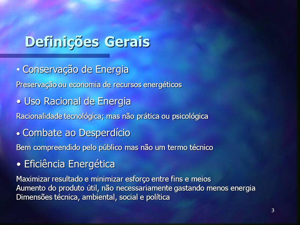 3 Definições Gerais Conservação de Energia Preservação ou economia de recursos energéticos Uso Racional de Energia Uso Racional de Energia Racionalida