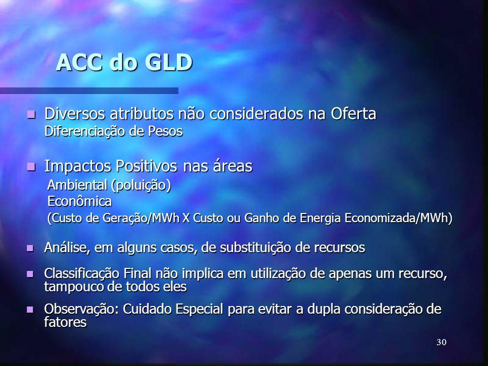 30 ACC do GLD Diversos atributos não considerados na Oferta Diversos atributos não considerados na Oferta Diferenciação de Pesos Impactos Positivos na