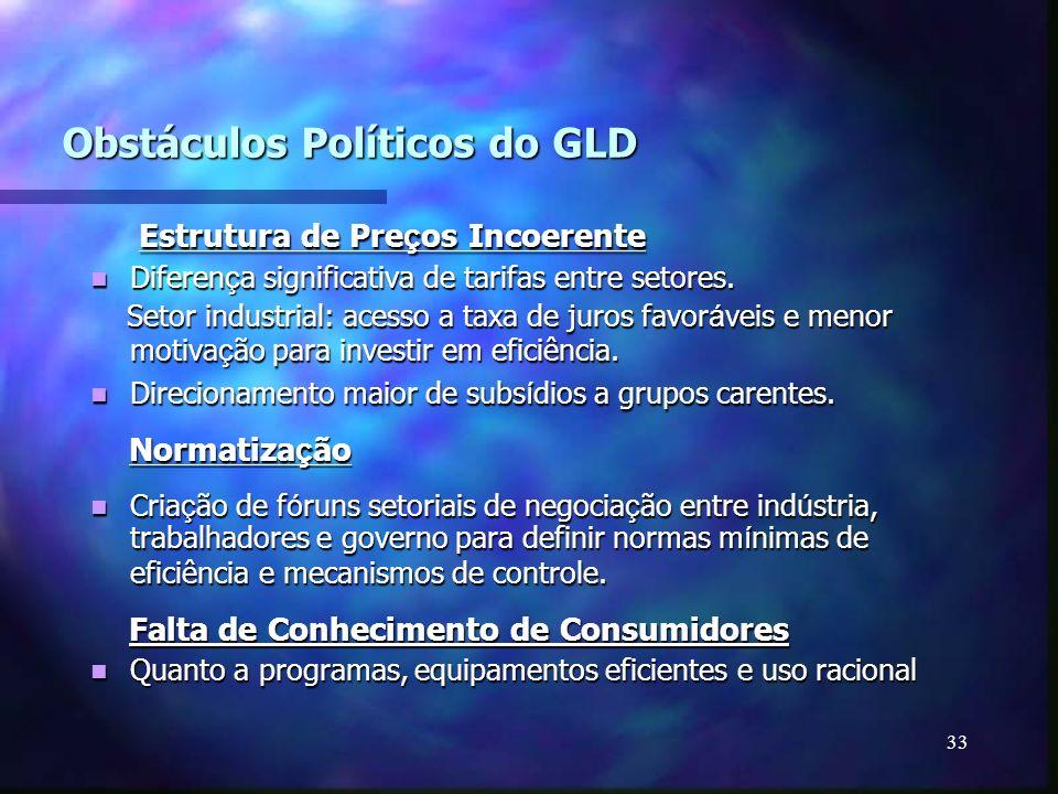 33 Obstáculos Políticos do GLD Estrutura de Pre ç os Incoerente Estrutura de Pre ç os Incoerente Diferen ç a significativa de tarifas entre setores. D