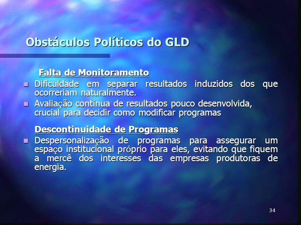 34 Obstáculos Políticos do GLD Falta de Monitoramento Falta de Monitoramento Dificuldade em separar resultados induzidos dos que ocorreriam naturalmen