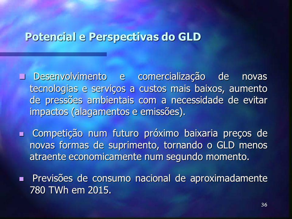 36 Potencial e Perspectivas do GLD Desenvolvimento e comercialização de novas tecnologias e serviços a custos mais baixos, aumento de pressões ambient