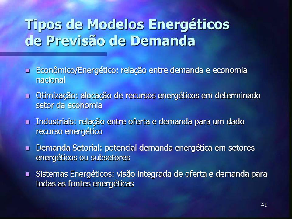 41 Tipos de Modelos Energéticos de Previsão de Demanda Econômico/Energético: relação entre demanda e economia nacional Econômico/Energético: relação e